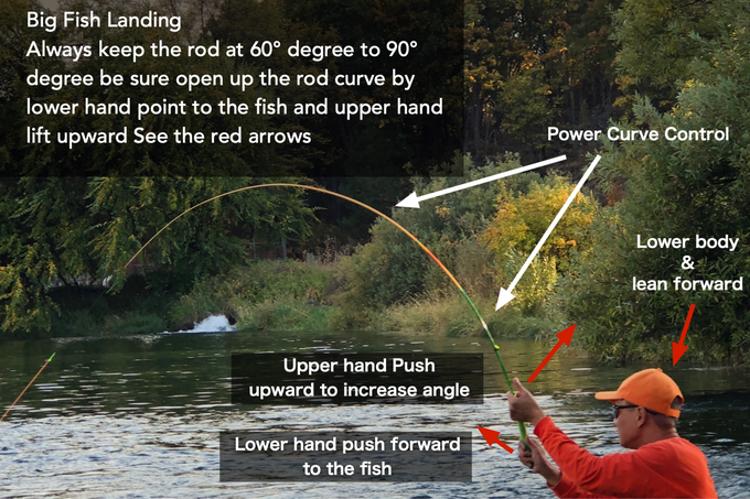 Tenkara Rod – The One-of-a-Kind Fly Fishing Rod for Catching Fish with Utmost Convenience